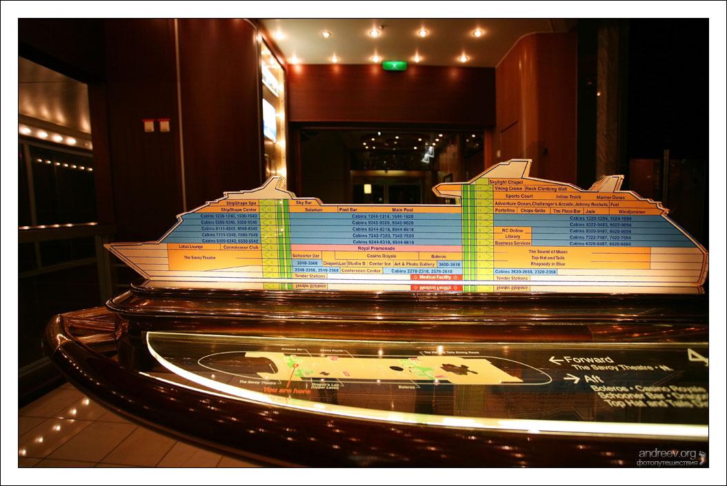 Схема-указатель в виде корабля